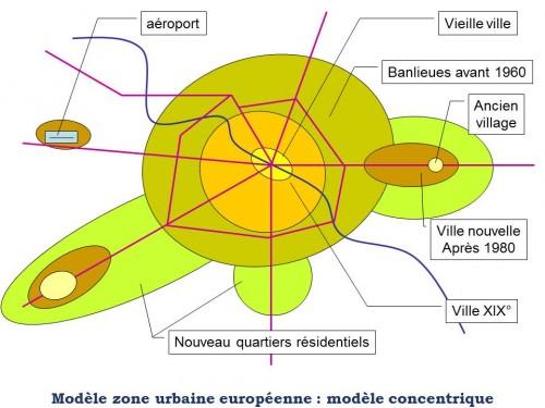13-06-26 Modèle ZU européenne.jpg