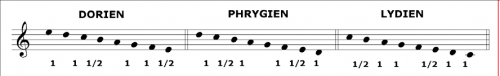 cérémonie, peuple, science musicale, son