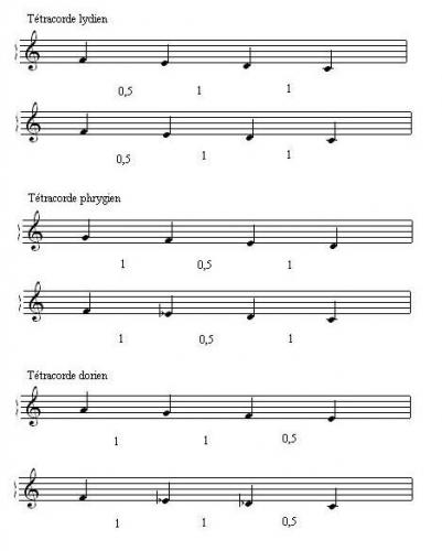Musique grecque antique.jpg